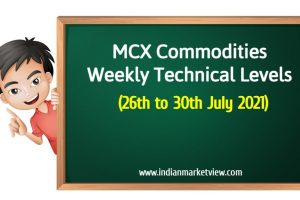 26 to 30 July 2021 MCX Commodities weekly support and resistance