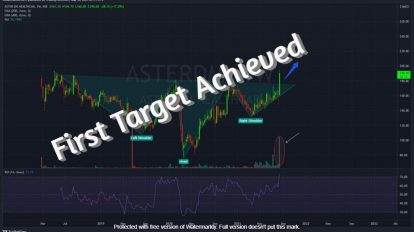 ASTER DM FIRST TARGET ACHIEVED