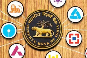Bank Nifty RBI