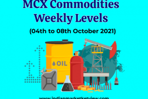 Base Metals and other commodities weekly levels