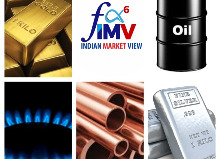 MCX Commodity