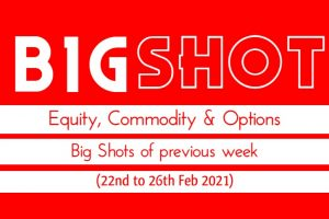 Big Shot weekly links