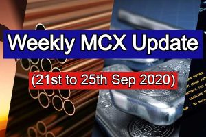 Gold Crude Oil and Copper weekly levels update sep 20