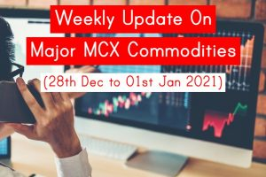 Gold and Major MCX Commdities Weekly Update