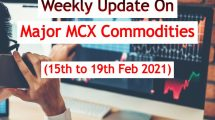 MCX Commodities Gold Silver weekly levels