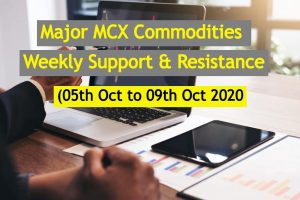 MCX Commodities Weekly Levels 05 to 09 Oct 2020