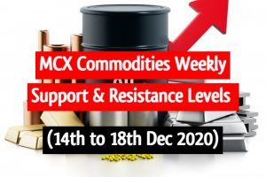 MCX Commodities Weekly Support & Resistance levels 14 to 18 dec 2020