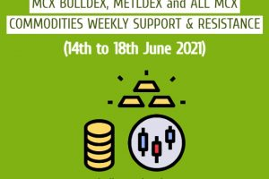 MCX Commodities Weekly Trend, Support and Resistance Levels