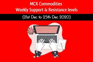 Gold & Other MCX Commodities Weekly Levels 21 to 25th Dec 2020