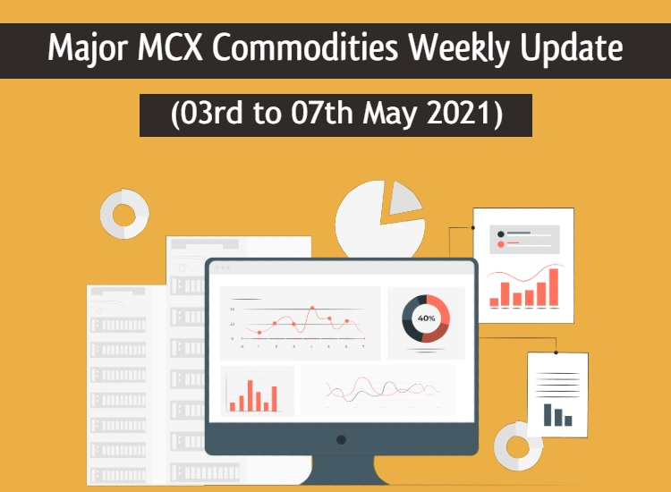 MCX Commodities Weekly Levels 3 to 8 May 2021