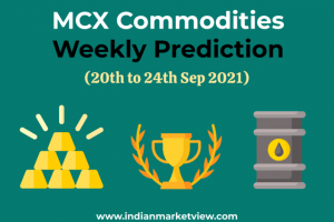 MCX Commodities Weekly Support and Resistance 19 Sep