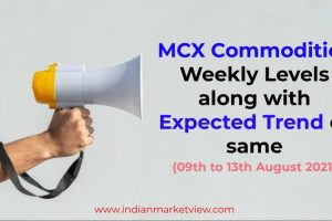 MCX Commodities weekly support and resistance levels 09 aug
