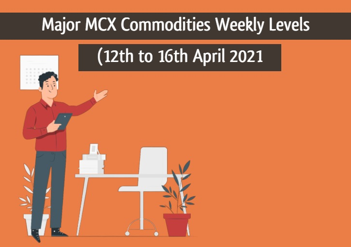 MCX Commodities weekly levels 12 to 16 April