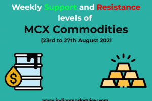 MCX Commodities weekly levels 23rd to 27th August 2021
