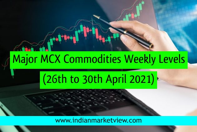 MCX Commodities weekly levels 25 Apr