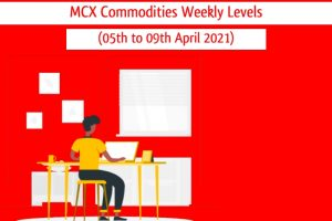 MCX Commodities weekly levels April 2021