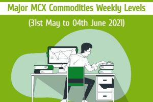 MCX Commodity weekly levels June 2021