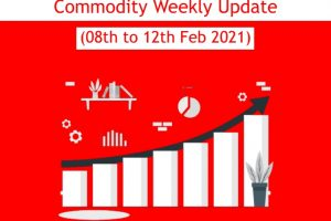 Gold & other MCX Commodity weekly update 08 to 12 feb 2021