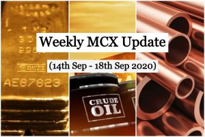 MCX Gold Silver Copper Weekly Support and Resistance Levels