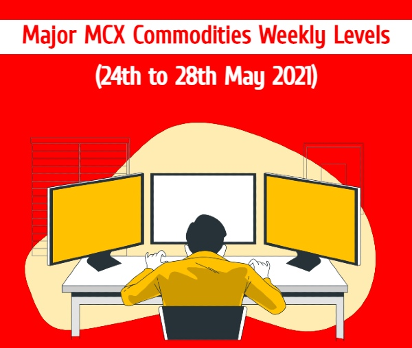 MCX Weekly update 24 to 28 may 2021