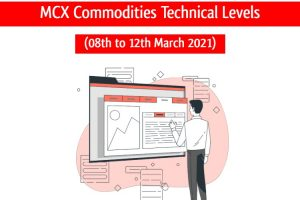MCX weekly levels 08 to 12 march 2021