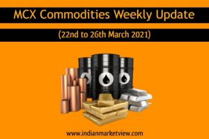 MCX weekly levels 22 to 26 March 2021