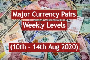 Major Currency Pairs Weekly Levels