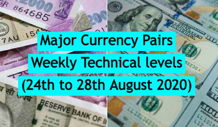 Major Currency Pairs support and resistance levels