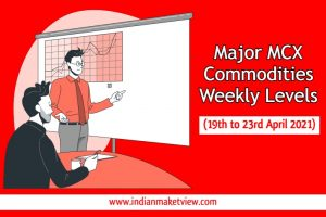 Major MCX Commodities levels 19 to 23 april 2021