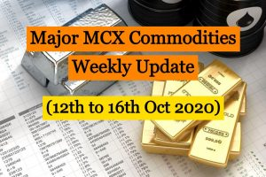 Major MCX Commodities weekly update 12 to 16 Oct 2020