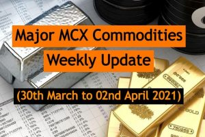 Major MCX Commodities weekly update 22