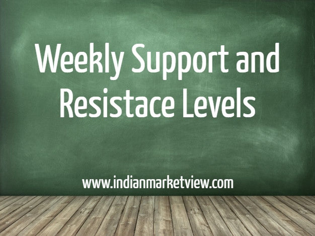 Nickel weekly support and resistance levels