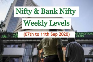 Nifty 50 Weekly levels