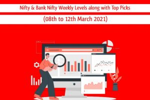 Nifty & Bank Nifty weekly update 08th to 12th March 2021