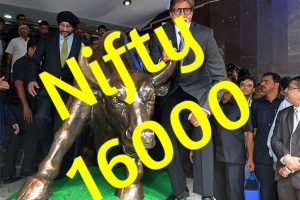 Nifty Crossed 16000