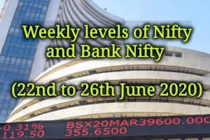 Nifty and Bank Nifty Weekly Levels
