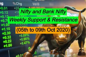 Nifty and Bank Nifty weekly update 05 to 09 Oct 2020
