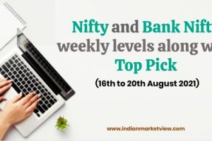 Nifty and Bank Nifty Weekly Update 16 to 20 August 2021