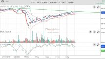 Technical Chart of UPL