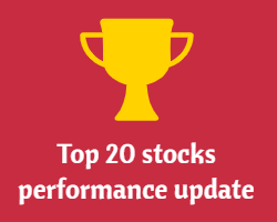 top-20-stocks-performance