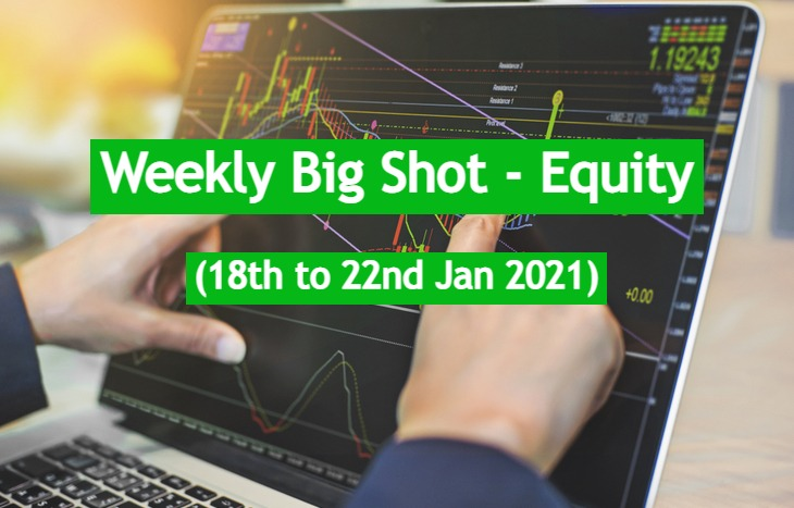 Weekly Big Shot Equity