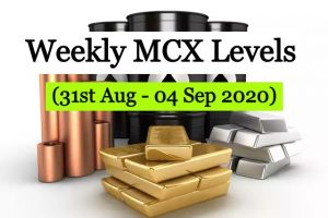 Weekly Gold Levels MCX Levels