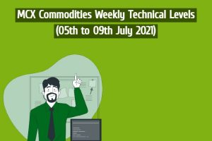 Weekly Levels of All MCX Commodities