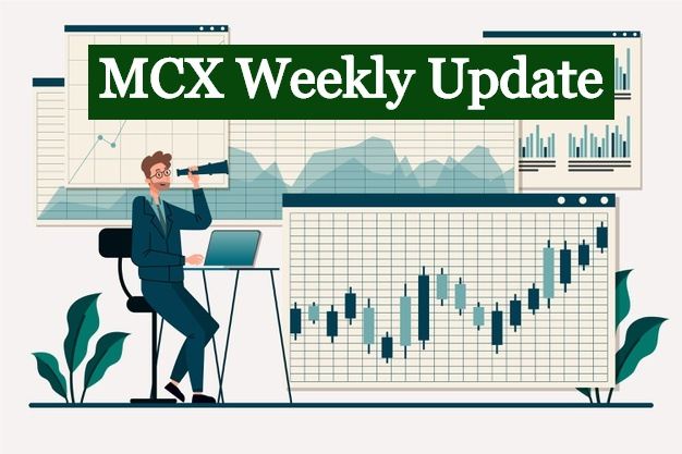 MCX Commodities Support and Resistance